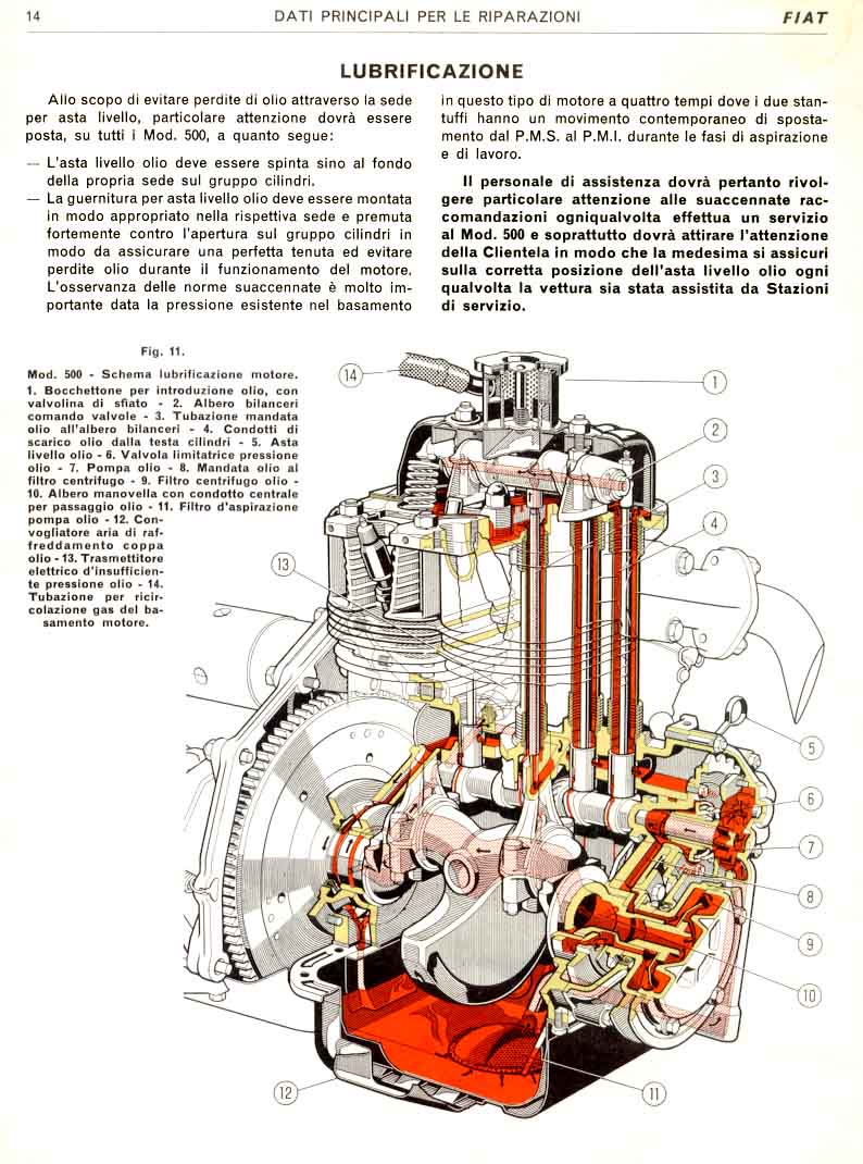 manuale riparazioni fiat 500 lubrificazione rh nuova500 free fr fiat 500 manual transmission fluid fiat 500 manual transmission