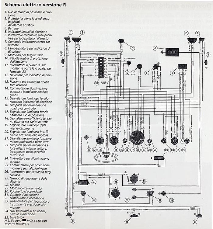 1978 Alfa Romeo 2000 Spider Veloce besides Viewtopic as well Ljetronic besides 5 Cylinder Engine Diagram additionally ElecR. on 1980 fiat spider wiring diagram